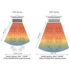 Lynx Natural Gas Patio Heater by Bromic Heating Tungsten 300 Smart Heat 20 Inch 26 000 Btu Propane