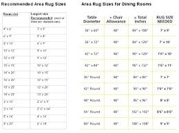 standard size rug for dining room table standard size for round