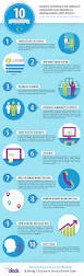 Best Help Desk Software Comparison by 10 Best Practices To Improve Customer Support Infographic Desk Com