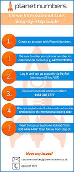 How To Make Cheap International Calls In 3 Easy Steps | Planet Numbers 2012 Free Pc To Phone Calls Voip India Wechat Out Voip Feature Now Rapidly Expanding Around The World Claim Skype Intertional Call Credit Make Global Cheap Singorecheap Call Rates Ahoy Voipfree Callscheap How Calls Without Internet Patent Us20140036731 Method And Apparatus For Providing Dynamic Cheap Intertional Using Flicall Apps Android Ios Low Ctention Nbn No More Slow Downs By 10mates
