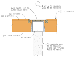 Simpson Ceiling Joist Hangers by Wide Flange Beams In Light Frame Construction Simpson Strong Tie