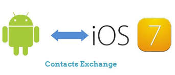 Transfer Contacts from Android to iPhone for Free – Better Host Review