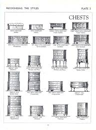 Woodwork Joints Hayward Pdf by Furniture Styles From Gothic To The 20th Century Lost Art Press