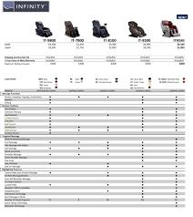 Cozzia Massage Chair 16027 by Massage Chair Comparison Charts Bedplanet Com