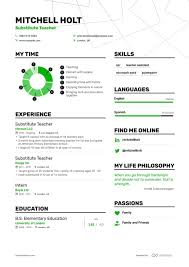 Substitute Teacher Resume Example And Guide For 2020 Elementary Teacher Resume Samples Velvet Jobs Resume Format And Example For School Teachers How To Write A Perfect Teaching Examples Included 4 Head Exqxwt Best Rumes Bloginsurn Earlyhildhood Role Of All Things Upper Sample Certificate Grades New Teach As Document Candiasis Youtube Holism Yeast Png 1200x1537px 8 Tips For Putting Together A Wning Esl Example 20 Guide