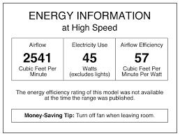 Intertek Ceiling Fan Manual by Westinghouse 7814465 Turbo Swirl One Light 30 Inch Six Blade