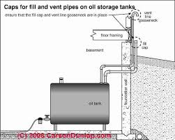 Water Tank Pipes Pictures by Heating Piping Defects Leaks Where Heating Leaks Occur
