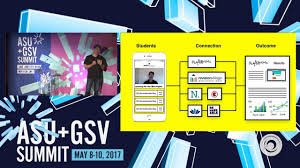 Asu Help Desk Jobs by Asu Gsv Summit Upstart Academy Formerly Prevyou Youtube