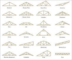 104 Bowstring Truss Design Most Common Types Of Roof Es Zeeland Lumber Supply
