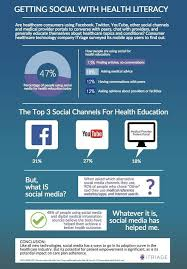 58 best healthcare industry images on pinterest health care
