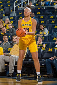 Michigan Women's Basketball (@umichwbball) | Twitter Megan Duffy Coachmeganduffy Twitter Michigan Womens Sketball Coach Kim Barnes Arico Talks About Coach Of The Year Youtube Kba_goblue Katelynn Flaherty A Shooters Story University Earns Wnit Bid Hosts Wright State On Wednesday The Changed Culture At St Johns Newsday Media Tweets By Kateflaherty24 Cece Won All Around In Her 1st Ums Preps For Big Reunion