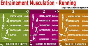 musculation et course à pied renforcement musculaire du coureur