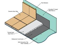 Americarpet Floors Product Info Luxury Vinyl Tile Natural Wood Planks