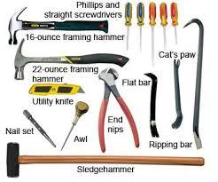 basic carpentry hand tools list carpenter tools pinterest