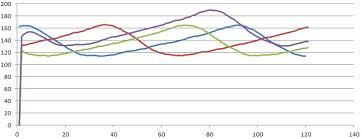Deuterium Lamp Power Supply by Is Deuterium Arc Lamp A Ac Or Dc Light Source Electrical