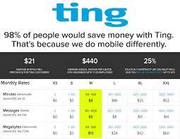 Best Prepaid Smartphone Plans of 2014 topphonessss