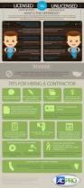 Delta Faucet Jobs In Jackson Tn by 11 Best Roofing Infographs Images On Pinterest Infographic Do