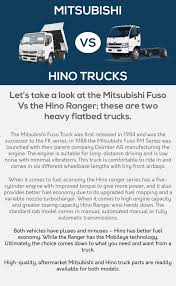 100 Hino Truck Parts Which Truck Brand Is Your Favorite Mitsubishi Fuso Or Lets