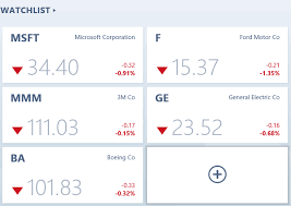 list your favorite companies windows 8 finance app watchlist