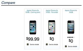 Sprint To Cut Iphone 5S And Iphone 5C Prices By $100 For New