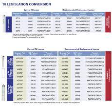 2014 lighting legislation grainger industrial supply
