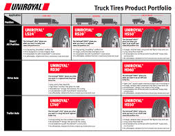 Uniroyal Rolling Out Budget-friendly Truck Tires China Truck Tire Factory Heavy Duty Tyres Prices 31580r225 Affordable Retread Tires Car Rv Recappers Amazon Best Sellers Commercial Goodyear Resource Boar Wheel Buy Heavyduty Trailer Wheels Online Farm Ranch 10 In No Flat 4packfr1030 The Home Depot Used Semi For Sale Flatfree Hand Dolly Northern Tool Equipment Michelin Drive Virgin 16 Ply Semi Truck Tires Drives Trailer Steers Uncle Amazoncom 4tires 11r225 Road Warrior New Drive Brand