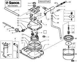 Saeco Via Veneto Espresso Parts Machines And Repairs Gaggia UNIC LaPavoni