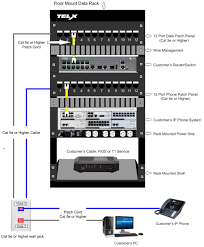 Office Phone Systems NJ | VoIP | Digital PBX | TELX (732) 918-6000 How To Use Tmobile Wifi Calling On Android With Verizon Fios Clients Upgrade Fios Router Best Electronic 2017 Wrt1900ac V1 Linksys Is Aware That The Router Lets Its Copper Network Decay Force Phone Customers Amazoncom Obi200 1port Voip Phone Adapter Google Voice Solved Guy Accessed Remote Administration Port 4567 My Outside Wiring For Fios Tv Community New Cable Box Access Hosted Systems Find
