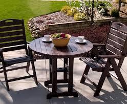 Suncoast Patio Furniture Ft Myers Fl by Suncoast Patio Furniture Repair Home Design Ideas
