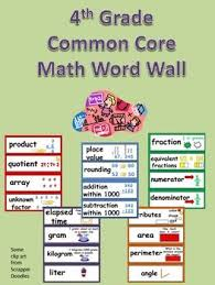 Math Word Wall Cards For Fourth Grade Common Core Standards
