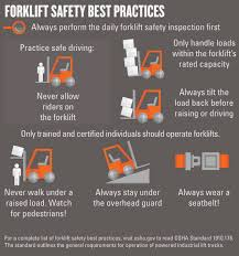 Forklift Safety Tips (originally Posted By @Toyotaforklift) | Safety ... 148454 Operator Transceiver User Manual Pc4500 Crown Powered Industrial Truck Oshe 112 Spring Ppt Download Safety Program Environmental Health And Osha Compliance For General Industry Oshas Top 10 Vlations Of Electrical Policies Number Caution Look Out For Trucks Sign Oce4385 Mfrc500zm Rfid Access Module With Can V24 If Basic Forklift Operation Thetrainer At Hilton Garden Inn Traing Material Handling Equipment