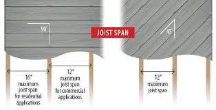 Floor Joist Spans For Decks by Vinyl Decking Composite Vinyl Decking Boards From Vinyl Fence