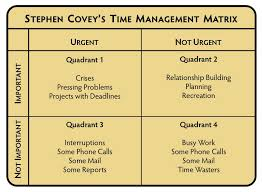 Time Management Grid Template Matrix Physic Minimalistics