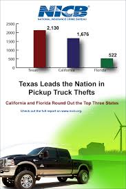 Los Angeles Area Leads Nation In Pick-up Truck Thefts - Los Angeles ... Green Intertional Scout Truck By Harvester Stock Editorial Photo This Electric Startup Thinks It Can Beat Tesla To Market The Los Angeles July 25 Image Free Trial Bigstock Infusion Truck Closed 11 Reviews Food Trucks Mar Vista Los Stop La Thetruckstop_la Twitter Profile Twipu What Colors Say About Your And Brand Insure My Best Cars Suvs From 2018 Angeles Auto Show Port Of Announces Zeronear Zero Emissions Demstration Tacos Chila Roaming Hunger Page 1 4 Mine Now 74 Cactus Posted In 620 Some Driver At Storquest Self Storage Playa Ca