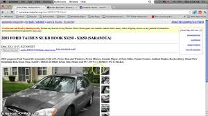 Craigslist Sarasota Florida Used Cars, Trucks And Vans - For Sale ... Craigslist Clarksville Tn Used Cars Trucks And Vans For Sale By Fniture Awesome Phoenix Az Owner Marvelous Indiana And Image 2018 Florida By Brownsville Texas Older Models Augusta Ga Low Savannah Richmond Virginia Sarasota For