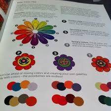 Many Coloring Books Come With Basic Tips Examples And Suggestions To Get Your Creative