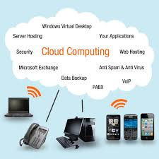Hosted Cloud Computing Cloud Security Riis Computing Data Storage Sver Web Stock Vector 702529360 Service Providers In India Public Private Dicated Sver Vps Reseller Hosting Hosting 49 Best Images On Pinterest Clouds Infographic And Nextcloud Releases Security Scanner To Help Protect Private Clouds Best It Support Toronto Hosted All That You Need To Know About Hybrid Svers The 2012 The Cloudpassage Blog File Savenet Solutions Disaster Dualsver Publickey Encryption With Keyword Search For Secure