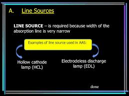 atomic spectroscopy based on flame atomization theory