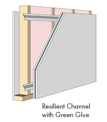 Resilient Channel Ceiling Home Depot by Decoupling Example D Resilient Channel With Green Glue Less