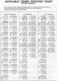 Clawhammer Banjo Chords