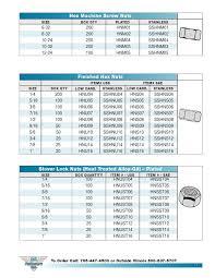 la fasteners catalog 2013 by lafasteners issuu