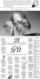 Iron Curtain Cold War Apush by 395 Best Apush Images On Pinterest Teaching History History