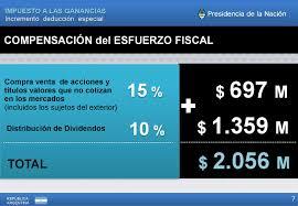 Cristina Anunció La Modificación Del Mínimo No Imponible De Impuesto