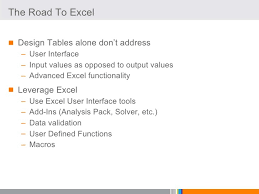 Ceiling Function Excel Vba by Sww 2008 Automating Your Designs Excel Vba And Beyond