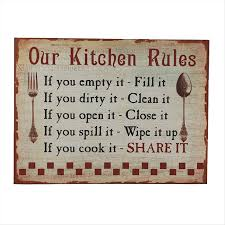 Retro Signs For The Kitchen Design Ideas