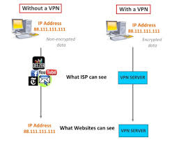What does vpn mean on an iphone How to open when it is