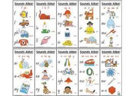 Phonics Activities Literacy Resources