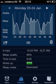 Sleep Cycle App Precise or Placebo