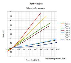 thermocouples png