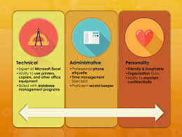Common Skills For An Administrative Assistant
